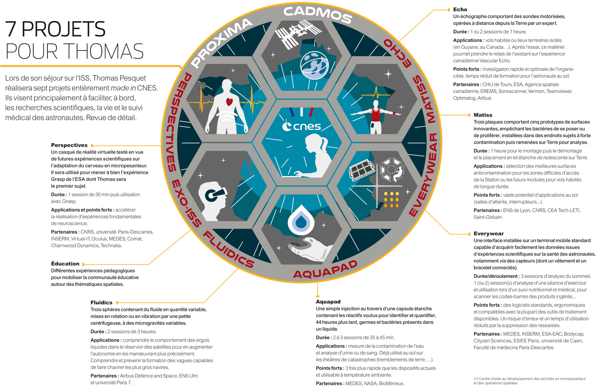 prx_infographie-experiences-cnes2.jpg
