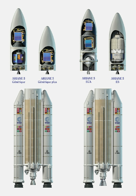 one of the sources of failure common to both the therac 25 and the ariane 5 rocket was My study guide - download as word one of the sources of failure common to both the therac­25 and the ariane 5 rocket was correct answer.
